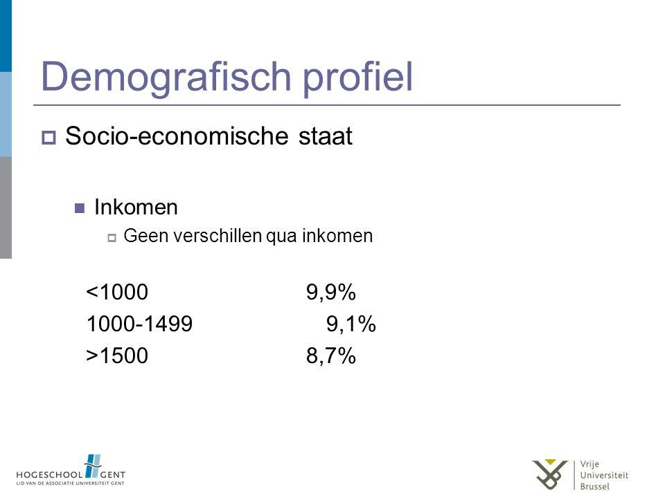 Demografisch profiel  Socio-economische staat Inkomen  Geen verschillen qua inkomen <1000 9,9% 1000-1499 9,1% >15008,7%