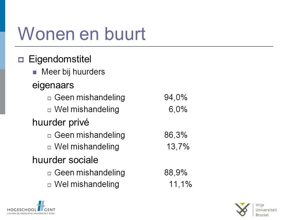 Wonen en buurt  Eigendomstitel Meer bij huurders eigenaars  Geen mishandeling94,0%  Wel mishandeling 6,0% huurder privé  Geen mishandeling86,3% 
