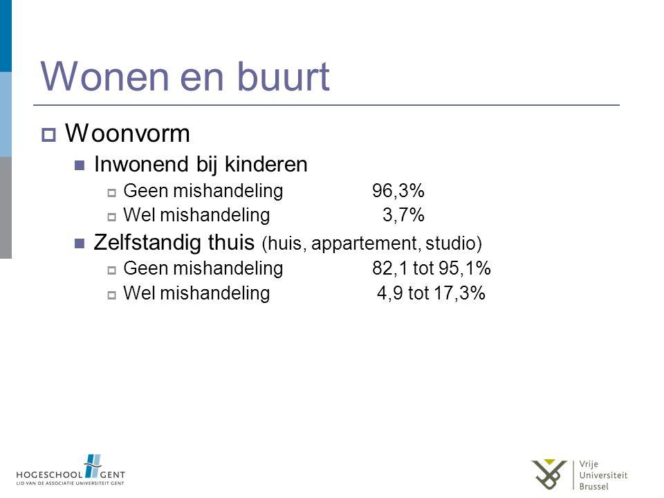 Wonen en buurt  Woonvorm Inwonend bij kinderen  Geen mishandeling96,3%  Wel mishandeling 3,7% Zelfstandig thuis (huis, appartement, studio)  Geen
