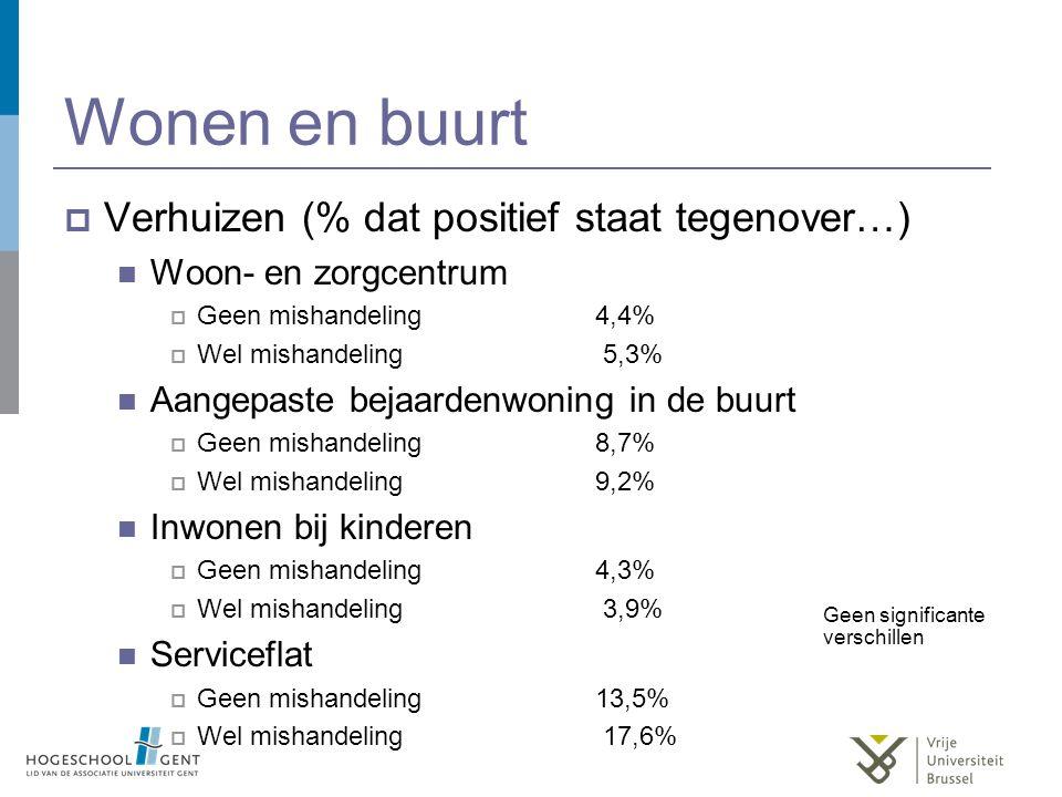 Wonen en buurt  Verhuizen (% dat positief staat tegenover…) Woon- en zorgcentrum  Geen mishandeling4,4%  Wel mishandeling 5,3% Aangepaste bejaarden