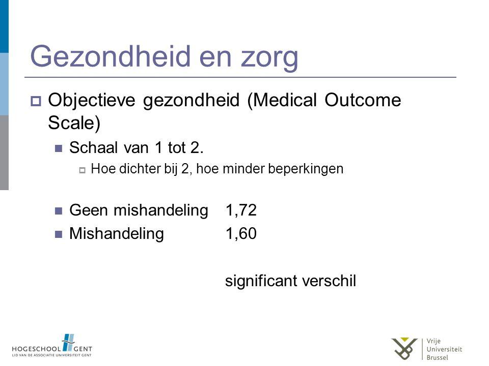 Gezondheid en zorg  Objectieve gezondheid (Medical Outcome Scale) Schaal van 1 tot 2.  Hoe dichter bij 2, hoe minder beperkingen Geen mishandeling1,