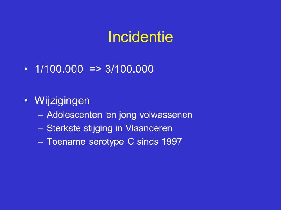 Incidentie 1/100.000 => 3/100.000 Wijzigingen –Adolescenten en jong volwassenen –Sterkste stijging in Vlaanderen –Toename serotype C sinds 1997