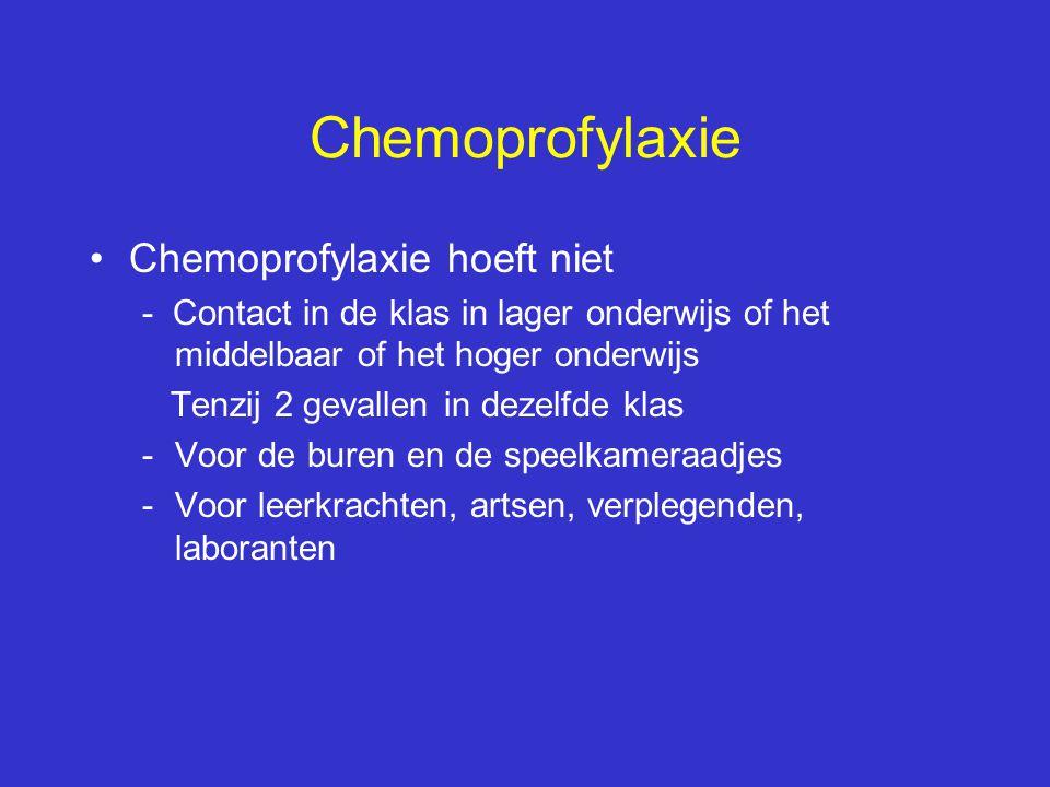 Chemoprofylaxie Chemoprofylaxie hoeft niet - Contact in de klas in lager onderwijs of het middelbaar of het hoger onderwijs Tenzij 2 gevallen in dezel