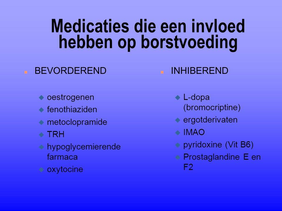 Medicaties die een invloed hebben op borstvoeding n BEVORDEREND u oestrogenen u fenothiaziden u metoclopramide u TRH u hypoglycemierende farmaca u oxy