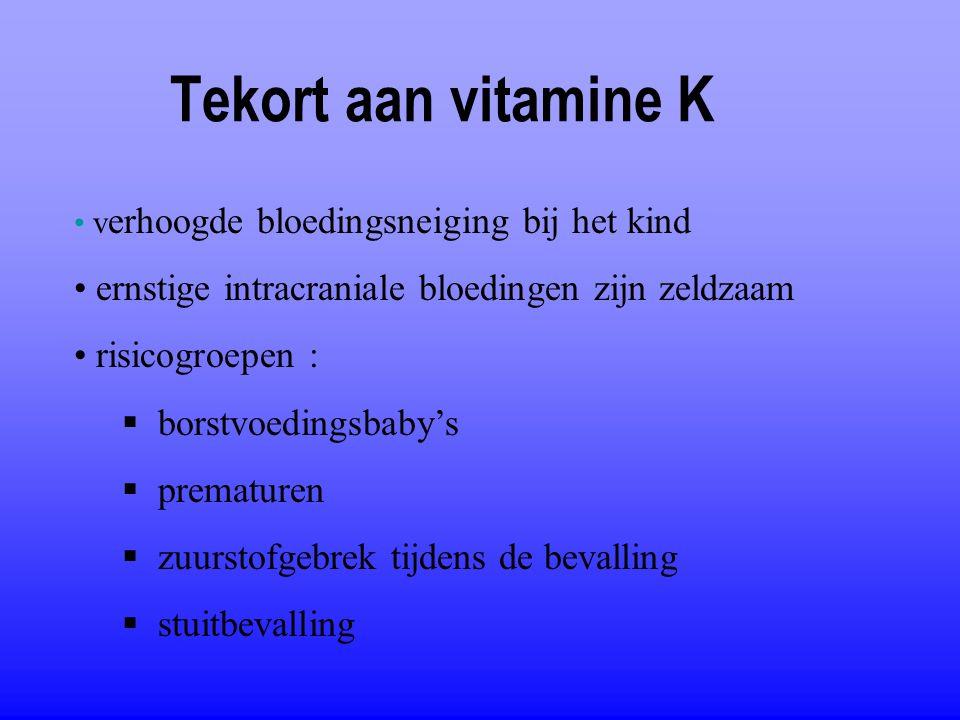Tekort aan vitamine K v erhoogde bloedingsneiging bij het kind ernstige intracraniale bloedingen zijn zeldzaam risicogroepen :  borstvoedingsbaby's 