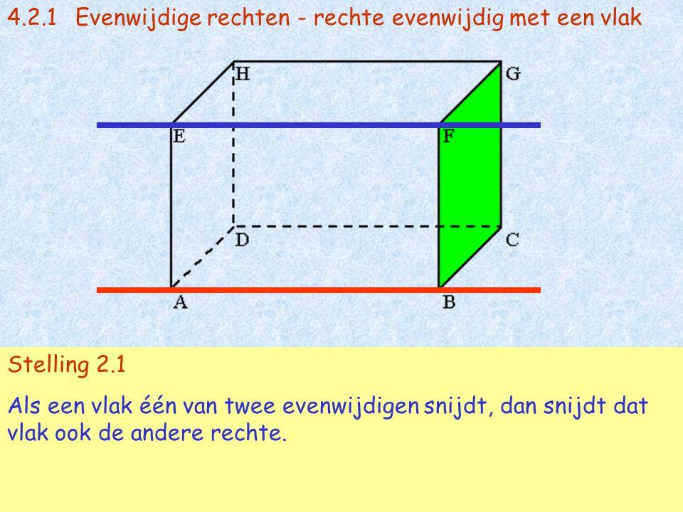 4.2.1Evenwijdige rechten - rechte evenwijdig met een vlak AB snijdt vl(BCG) (in B) en AB // EF  EF snijdt vl(BCG) Stelling 2.1 Als een vlak één van t