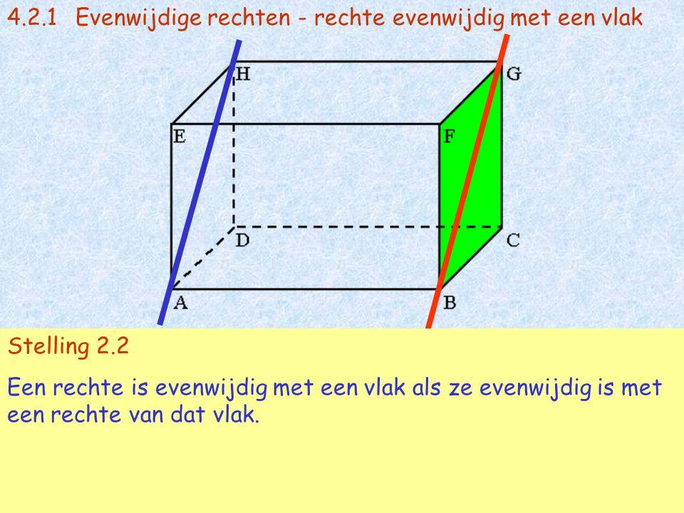 4.2.1Evenwijdige rechten - rechte evenwijdig met een vlak BG  vl(BCG) en BG // AH  AH // vl(BCG) Stelling 2.2 Een rechte is evenwijdig met een vlak