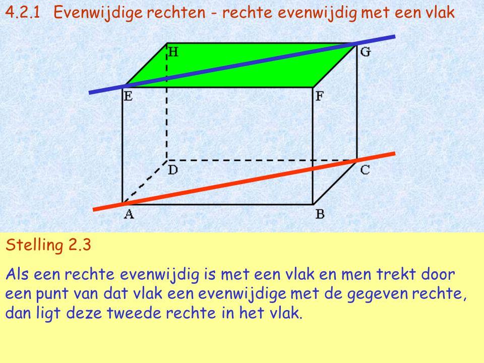 4.2.1Evenwijdige rechten - rechte evenwijdig met een vlak AC // vl(EFG) E  vl(EFG) en AC // EG  EG  vl(EFG) Stelling 2.3 Als een rechte evenwijdig
