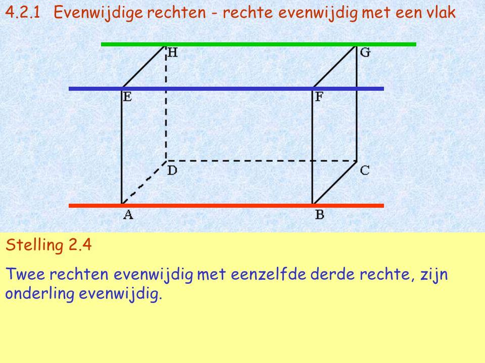 4.2.1Evenwijdige rechten - rechte evenwijdig met een vlak AB // EF en GH // EF  AB // GH Stelling 2.4 Twee rechten evenwijdig met eenzelfde derde rec