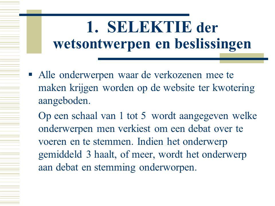 1. SELEKTIE der wetsontwerpen en beslissingen  Alle onderwerpen waar de verkozenen mee te maken krijgen worden op de website ter kwotering aangeboden