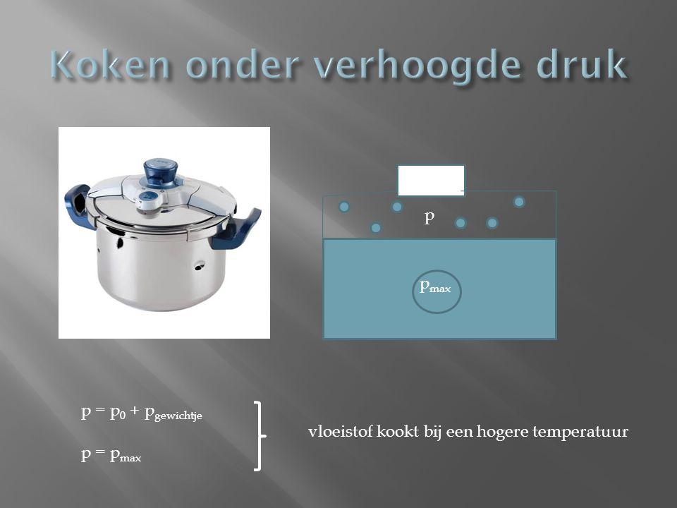 1.Bij welke druk kookt water bij 20 °C . 2. Het water staat 4,2 m hoog in een vat.