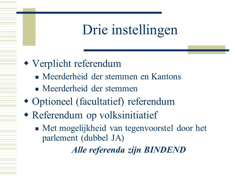 Drie instellingen  Verplicht referendum Meerderheid der stemmen en Kantons Meerderheid der stemmen  Optioneel (facultatief) referendum  Referendum op volksinitiatief Met mogelijkheid van tegenvoorstel door het parlement (dubbel JA) Alle referenda zijn BINDEND