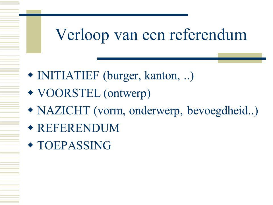 Verloop van een referendum  INITIATIEF (burger, kanton,..)  VOORSTEL (ontwerp)  NAZICHT (vorm, onderwerp, bevoegdheid..)  REFERENDUM  TOEPASSING