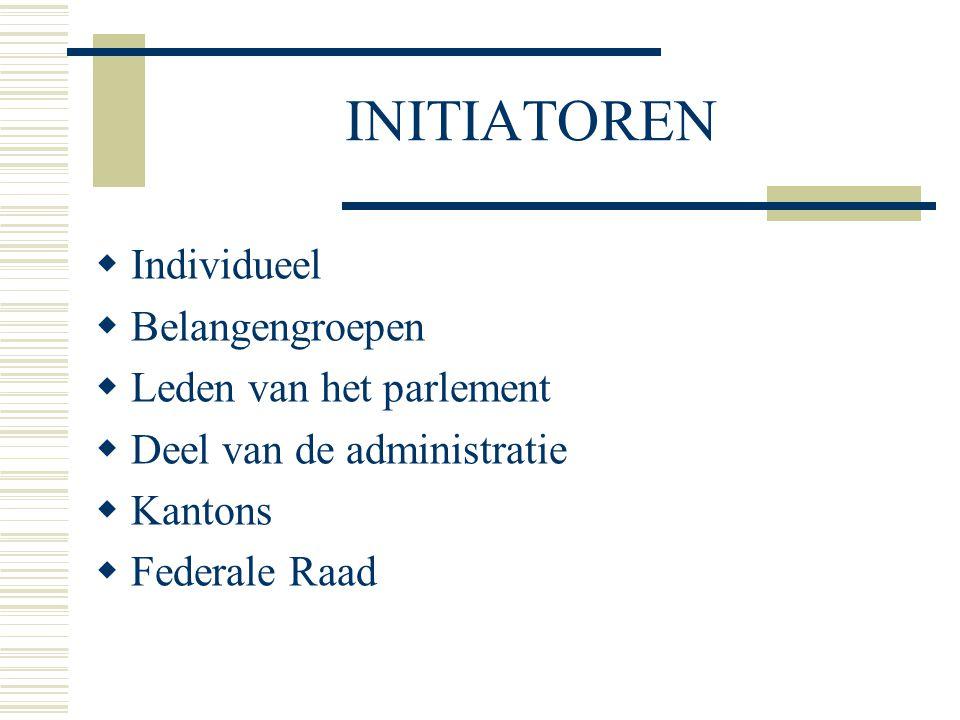 INITIATOREN  Individueel  Belangengroepen  Leden van het parlement  Deel van de administratie  Kantons  Federale Raad