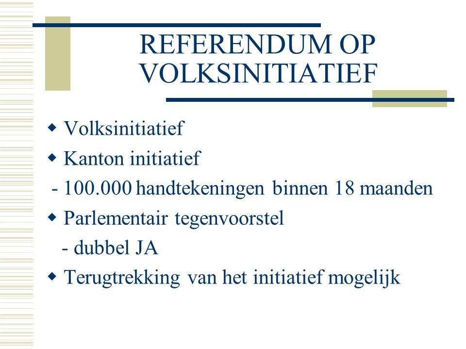 REFERENDUM OP VOLKSINITIATIEF  Volksinitiatief  Kanton initiatief - 100.000 handtekeningen binnen 18 maanden  Parlementair tegenvoorstel - dubbel JA  Terugtrekking van het initiatief mogelijk