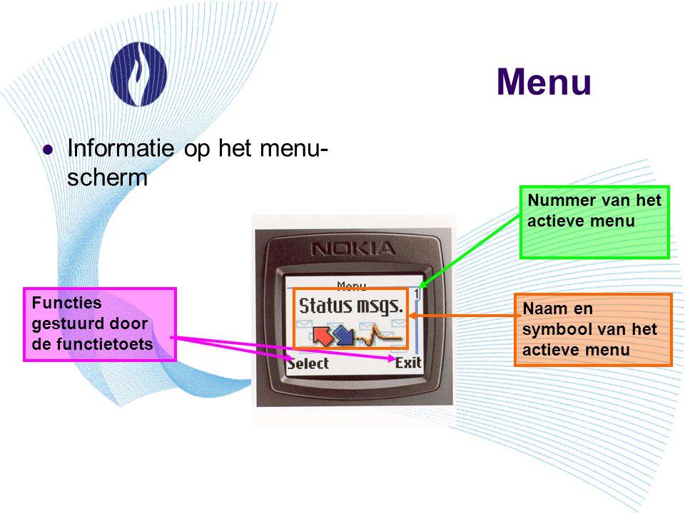 Menu Informatie op het menu- scherm Naam en symbool van het actieve menu Nummer van het actieve menu Functies gestuurd door de functietoets