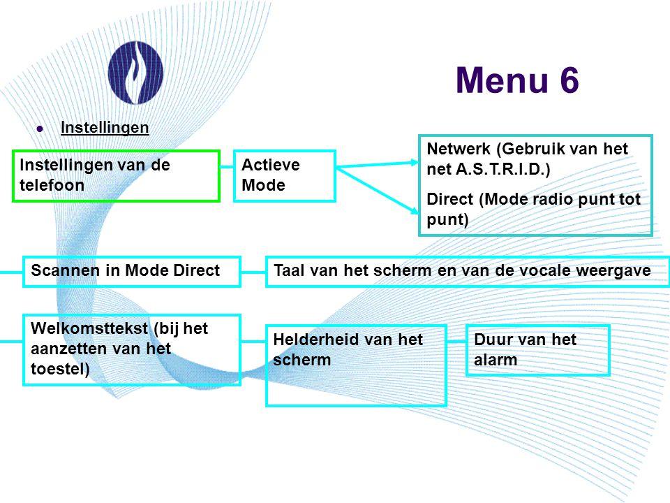 Menu 6 Instellingen Instellingen van de telefoon Actieve Mode Netwerk (Gebruik van het net A.S.T.R.I.D.) Direct (Mode radio punt tot punt) Scannen in