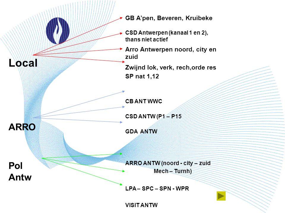 GB A'pen, Beveren, Kruibeke CSD Antwerpen (kanaal 1 en 2), thans niet actief Local Arro Antwerpen noord, city en zuid Zwijnd lok, verk, rech,orde res