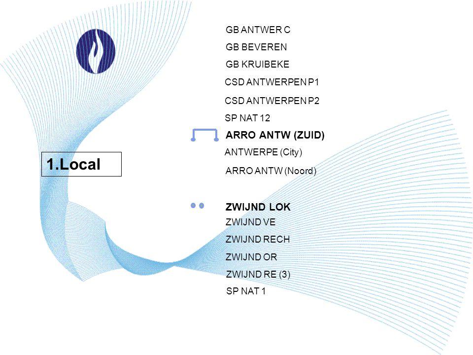 1.Local GB ANTWER C GB BEVEREN GB KRUIBEKE CSD ANTWERPEN P1 CSD ANTWERPEN P2 SP NAT 12 ARRO ANTW (ZUID) ANTWERPE (City) ARRO ANTW (Noord) ZWIJND LOK Z