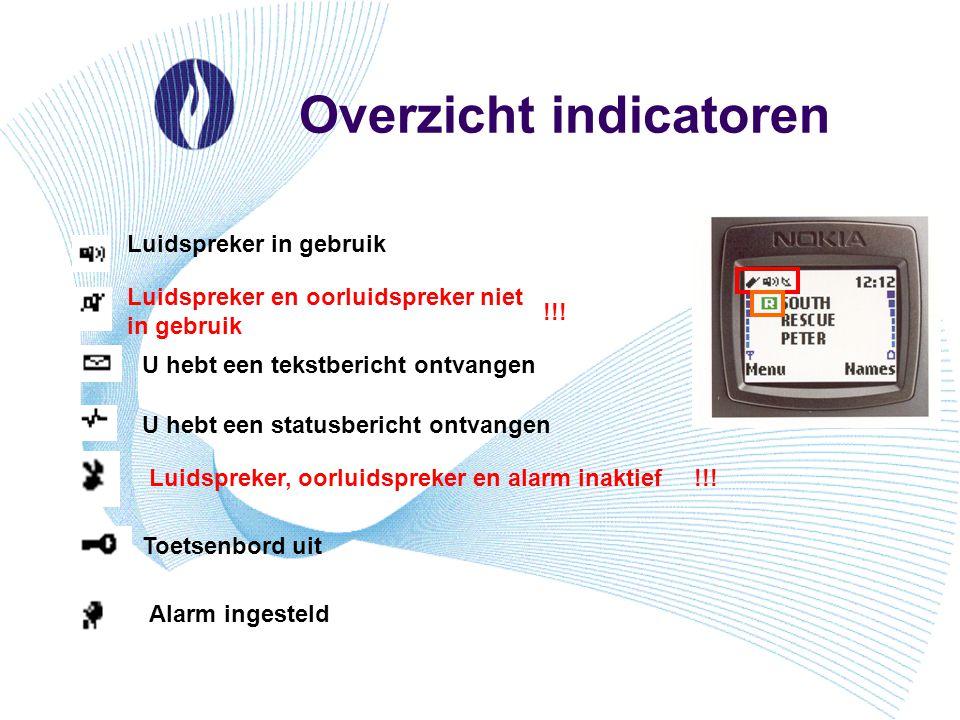 Overzicht indicatoren Luidspreker in gebruik Luidspreker en oorluidspreker niet in gebruik U hebt een tekstbericht ontvangen U hebt een statusbericht