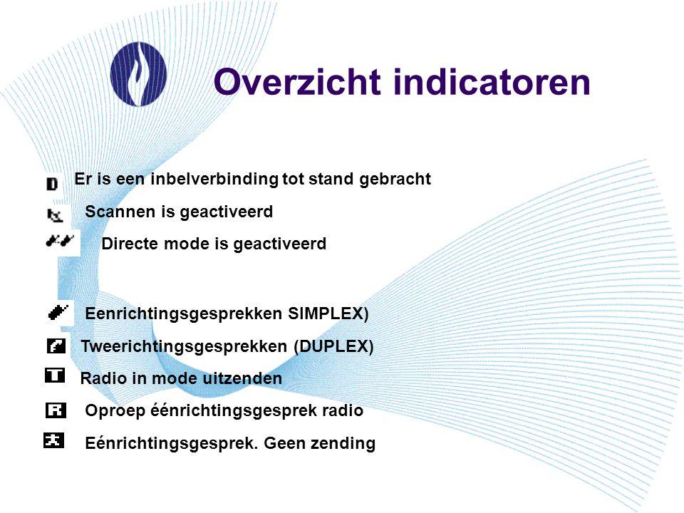 Overzicht indicatoren Er is een inbelverbinding tot stand gebracht Scannen is geactiveerd Directe mode is geactiveerd Eenrichtingsgesprekken SIMPLEX)