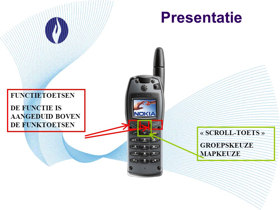 Presentatie FUNCTIETOETSEN DE FUNCTIE IS AANGEDUID BOVEN DE FUNKTOETSEN « SCROLL-TOETS » GROEPSKEUZE MAPKEUZE