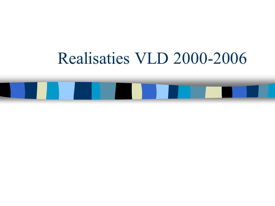 Realisaties VLD 2000-2006