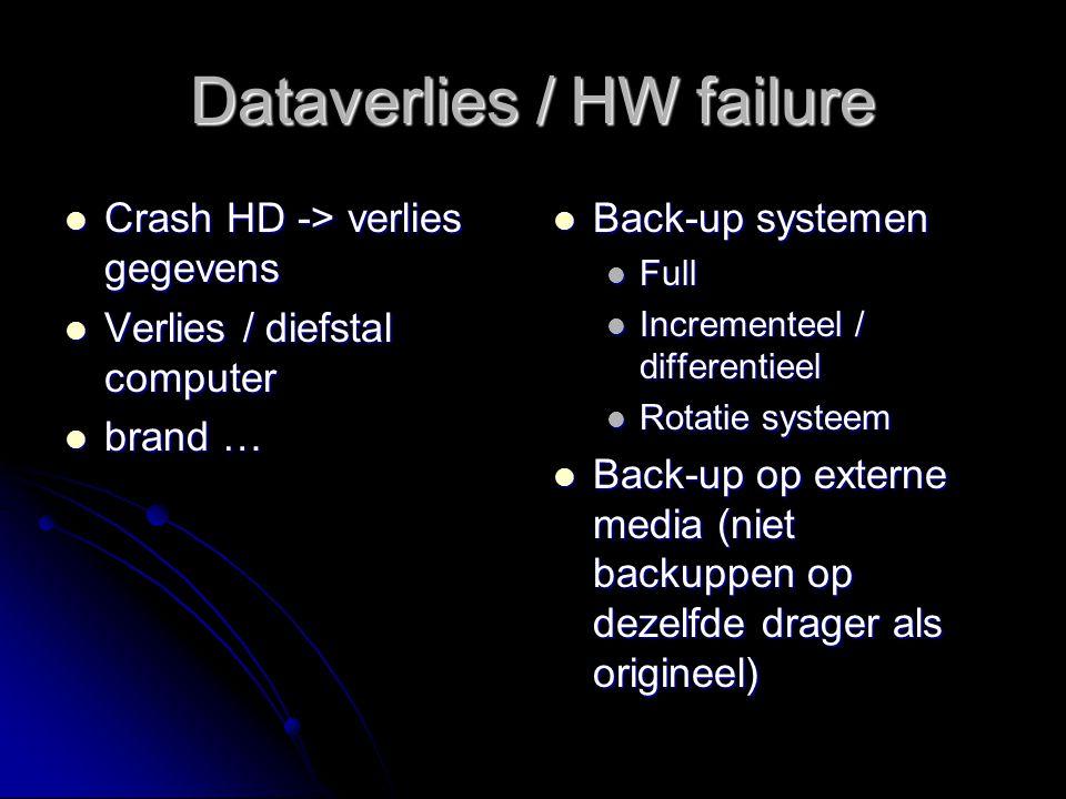 Dataverlies / HW failure Crash HD -> verlies gegevens Crash HD -> verlies gegevens Verlies / diefstal computer Verlies / diefstal computer brand … bra