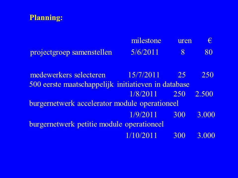 Planning: milestone uren € projectgroep samenstellen 5/6/2011 8 80 medewerkers selecteren 15/7/2011 25 250 500 eerste maatschappelijk initiatieven in