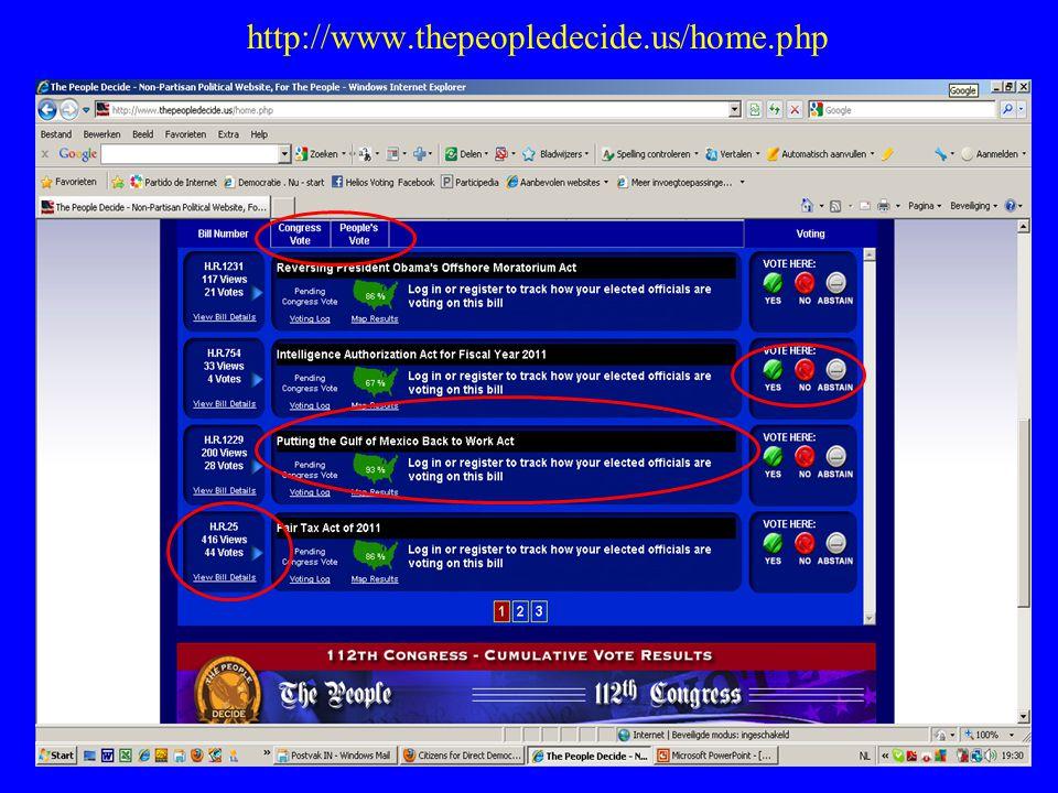 E-mail notificatie The People decide
