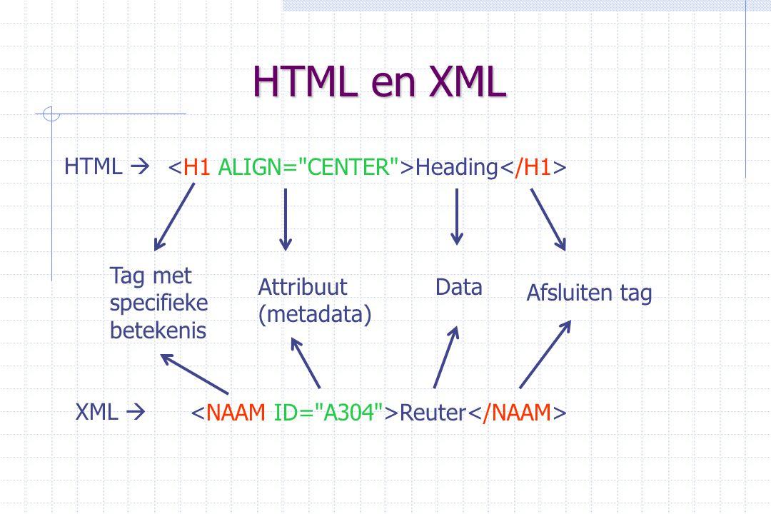 HTML en XML Heading Tag met specifieke betekenis Attribuut (metadata) Data Afsluiten tag Reuter HTML  XML 