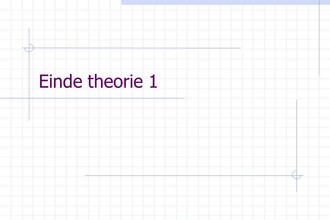 Einde theorie 1