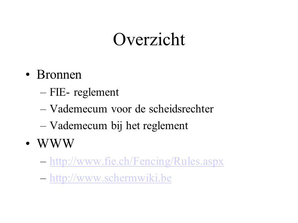 Overzicht Bronnen –FIE- reglement –Vademecum voor de scheidsrechter –Vademecum bij het reglement WWW –http://www.fie.ch/Fencing/Rules.aspxhttp://www.fie.ch/Fencing/Rules.aspx –http://www.schermwiki.behttp://www.schermwiki.be