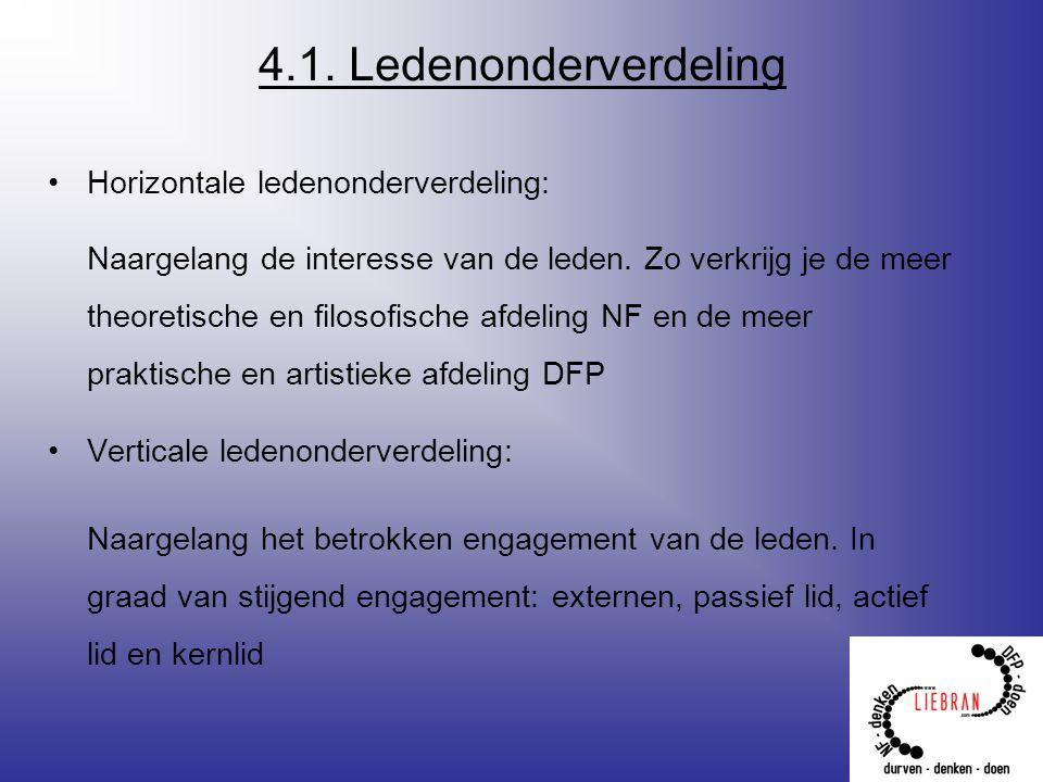 4.1. Ledenonderverdeling Horizontale ledenonderverdeling: Naargelang de interesse van de leden.