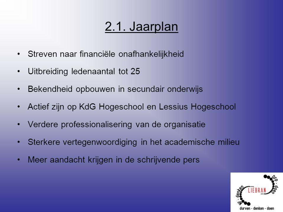 2.1. Jaarplan Streven naar financiële onafhankelijkheid Uitbreiding ledenaantal tot 25 Bekendheid opbouwen in secundair onderwijs Actief zijn op KdG H