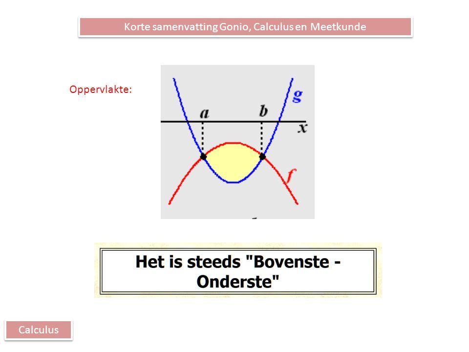 Calculus Korte samenvatting Gonio, Calculus en Meetkunde Oppervlakte: