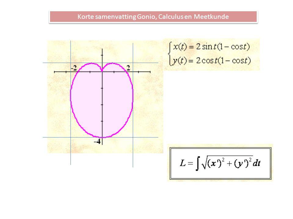 Korte samenvatting Gonio, Calculus en Meetkunde