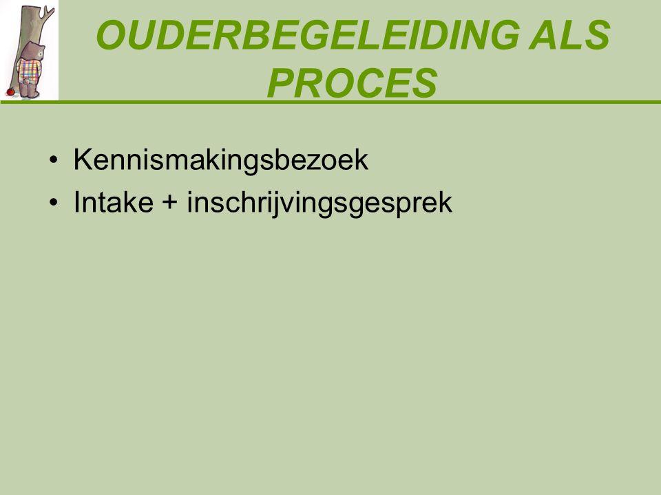 OUDERBEGELEIDING ALS PROCES Kennismakingsbezoek Intake + inschrijvingsgesprek