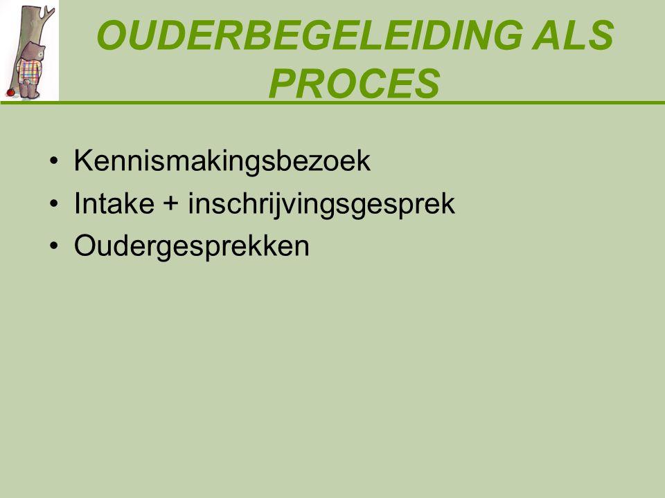 OUDERBEGELEIDING ALS PROCES Kennismakingsbezoek Intake + inschrijvingsgesprek Oudergesprekken