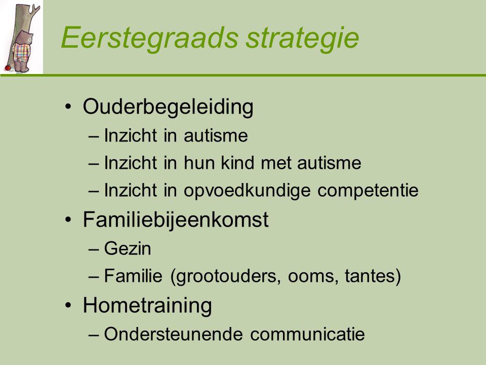Eerstegraads strategie Ouderbegeleiding –Inzicht in autisme –Inzicht in hun kind met autisme –Inzicht in opvoedkundige competentie Familiebijeenkomst –Gezin –Familie (grootouders, ooms, tantes) Hometraining –Ondersteunende communicatie