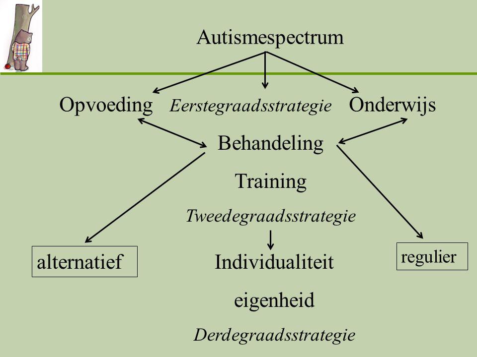Autismespectrum Opvoeding Eerstegraadsstrategie Onderwijs Behandeling Training Tweedegraadsstrategie Individualiteit eigenheid Derdegraadsstrategie alternatief regulier