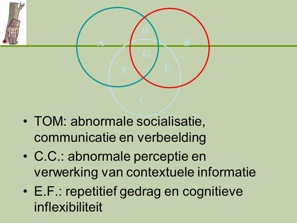 TOM: abnormale socialisatie, communicatie en verbeelding C.C.: abnormale perceptie en verwerking van contextuele informatie E.F.: repetitief gedrag en cognitieve inflexibiliteit G AB F E D C