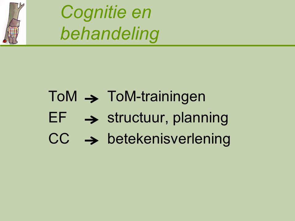 Cognitie en behandeling ToMToM-trainingen EFstructuur, planning CCbetekenisverlening
