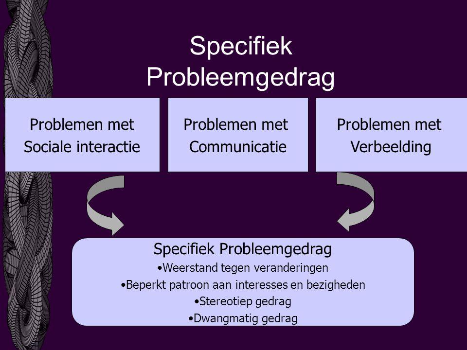 Specifiek Probleemgedrag Problemen met Sociale interactie Problemen met Communicatie Problemen met Verbeelding Specifiek Probleemgedrag Weerstand tegen veranderingen Beperkt patroon aan interesses en bezigheden Stereotiep gedrag Dwangmatig gedrag
