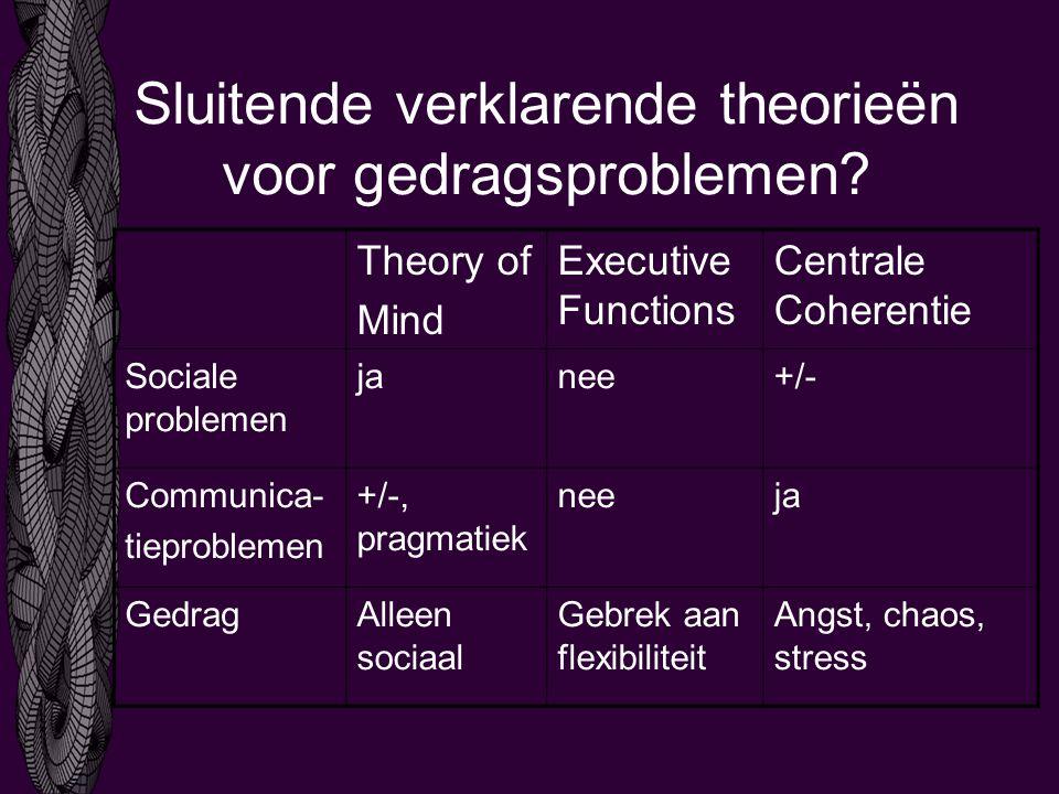 Sluitende verklarende theorieën voor gedragsproblemen.