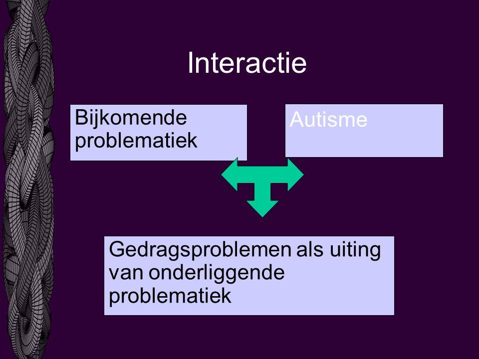 Interactie Autisme Bijkomende problematiek Gedragsproblemen als uiting van onderliggende problematiek