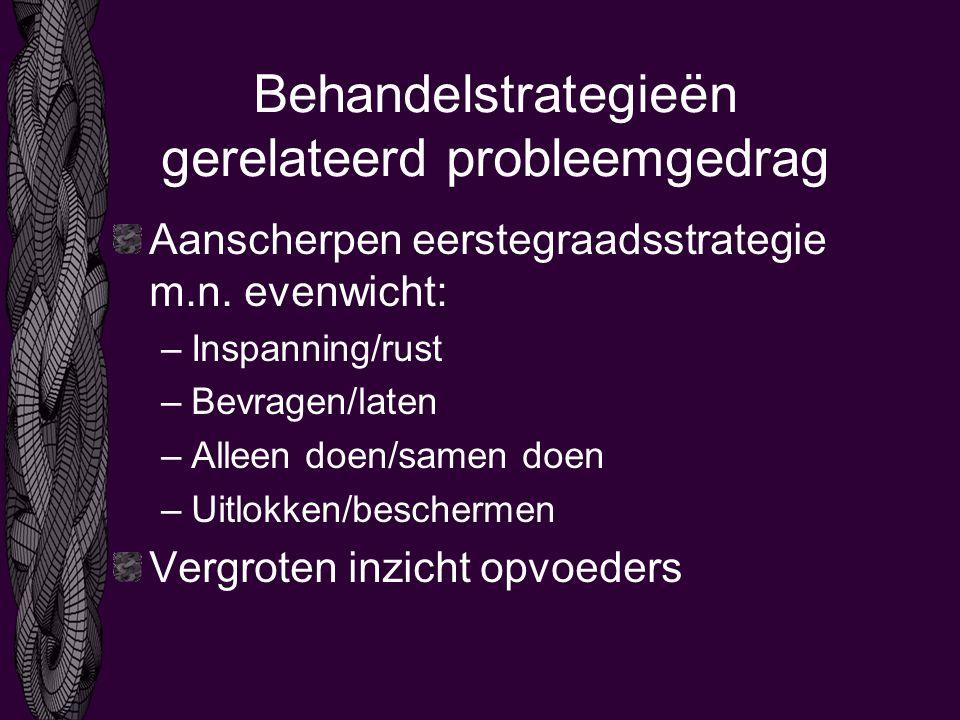 Behandelstrategieën gerelateerd probleemgedrag Aanscherpen eerstegraadsstrategie m.n.