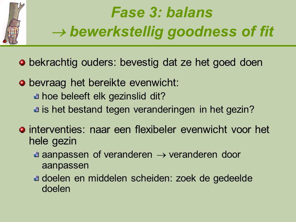 Fase 3: balans  bewerkstellig goodness of fit bekrachtig ouders: bevestig dat ze het goed doen bevraag het bereikte evenwicht: hoe beleeft elk gezinslid dit.