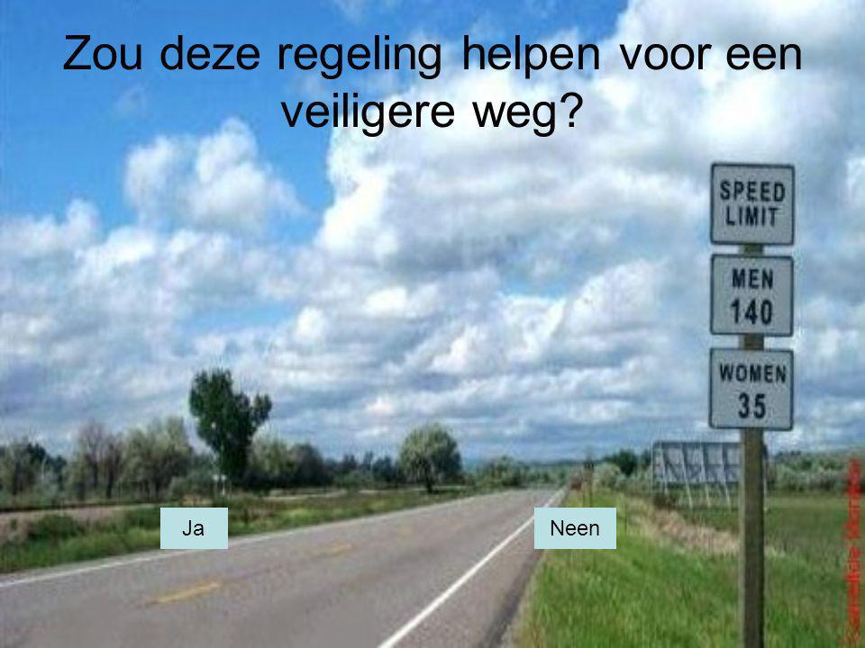 Zou deze regeling helpen voor een veiligere weg? JaNeen