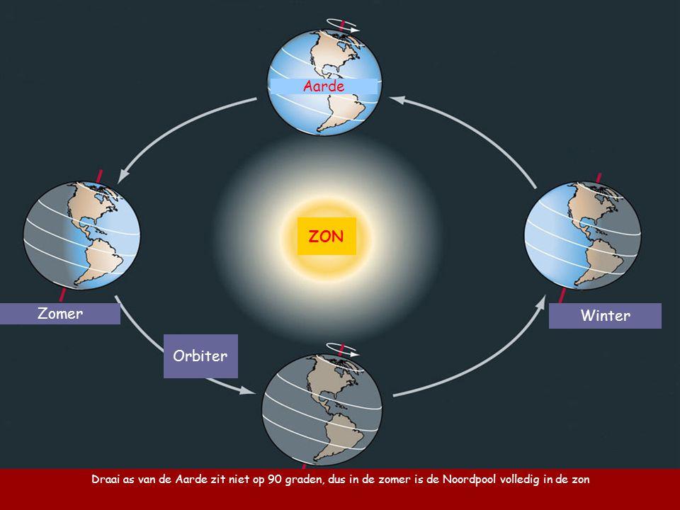 Muis gebruiken AUB Probeer te begrijpen wat de Midzomernacht zon betekent